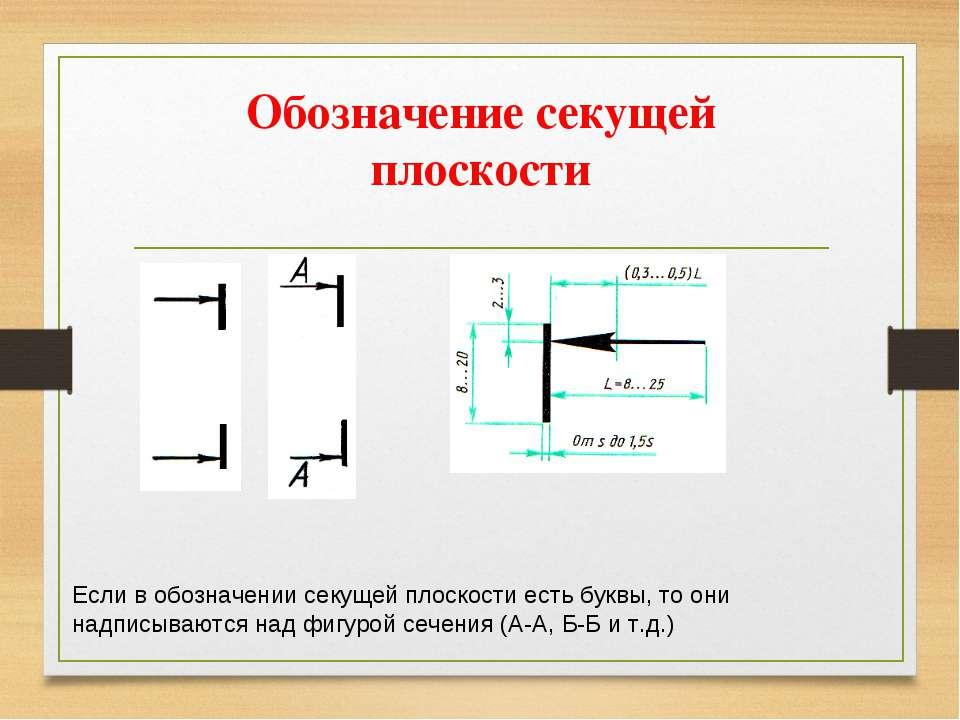 Обозначение секущей плоскости Если в обозначении секущей плоскости есть буквы...
