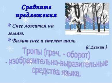 Сравните предложения Снег ложится на землю. Валит снег и стелет шаль. (С.Есен...