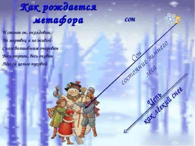 Как рождается метафора сон Сон состояние зимнего леса Цепь как лёгкий снег И ...