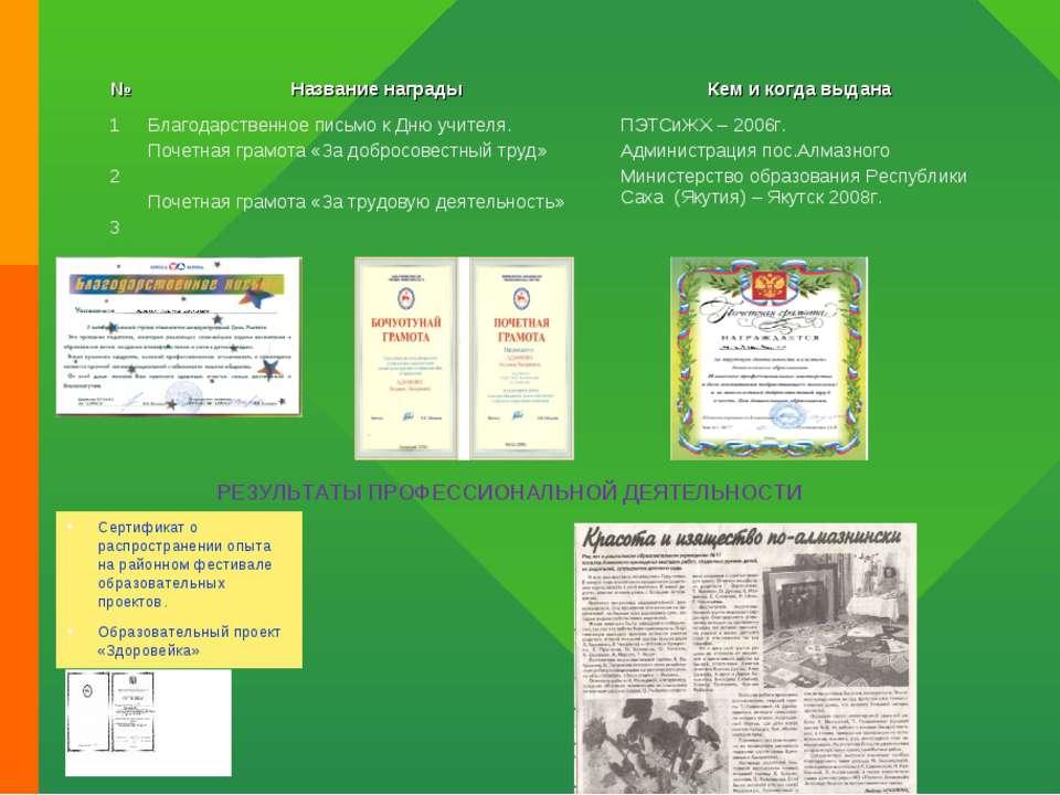 РЕЗУЛЬТАТЫ ПРОФЕССИОНАЛЬНОЙ ДЕЯТЕЛЬНОСТИ Сертификат о распространении опыта н...