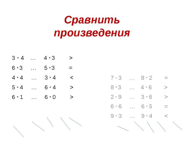 Сравнить произведения 3 * 4 … 4 * 3 > 6 * 3 … 5 * 3 = 4 * 4 … 3 * 4 < 5 * 4 …...