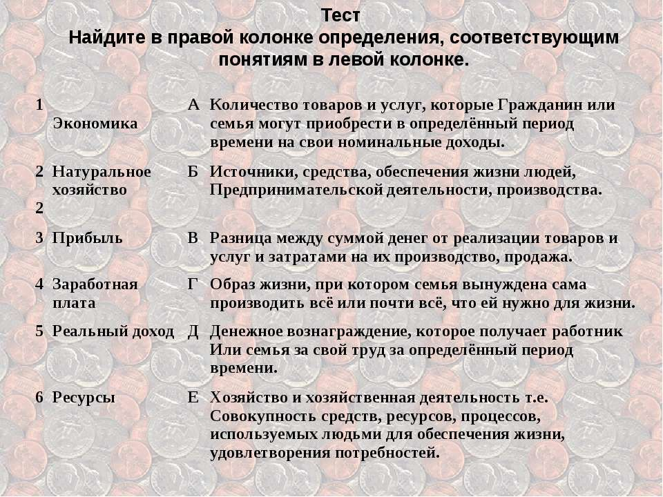 Тест Найдите в правой колонке определения, соответствующим понятиям в левой к...