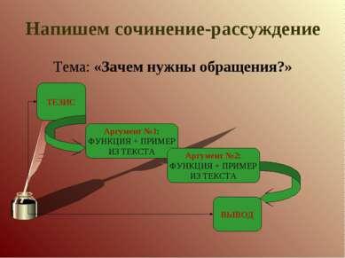 Напишем сочинение-рассуждение Тема: «Зачем нужны обращения?» ТЕЗИС Аргумент №...