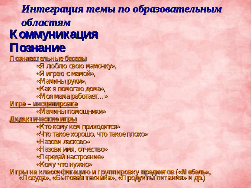 Интеграция темы по образовательным областям Коммуникация Познание Познаватель...