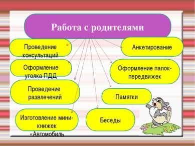 Работа с родителями Проведение консультаций Анкетирование Оформление уголка П...