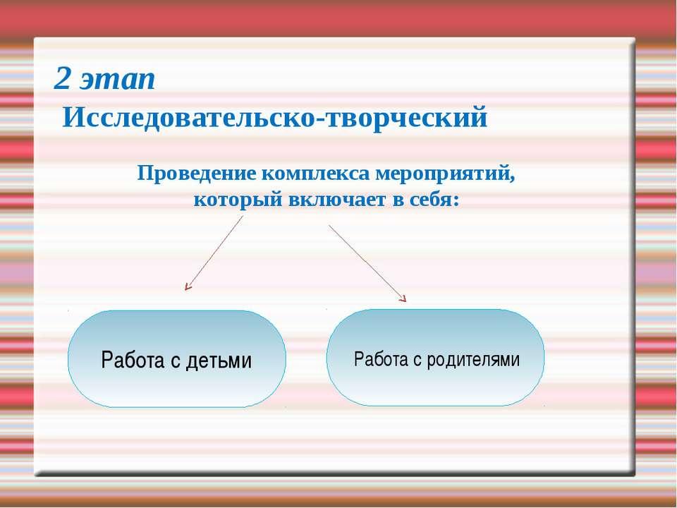 2 этап Исследовательско-творческий Проведение комплекса мероприятий, который ...