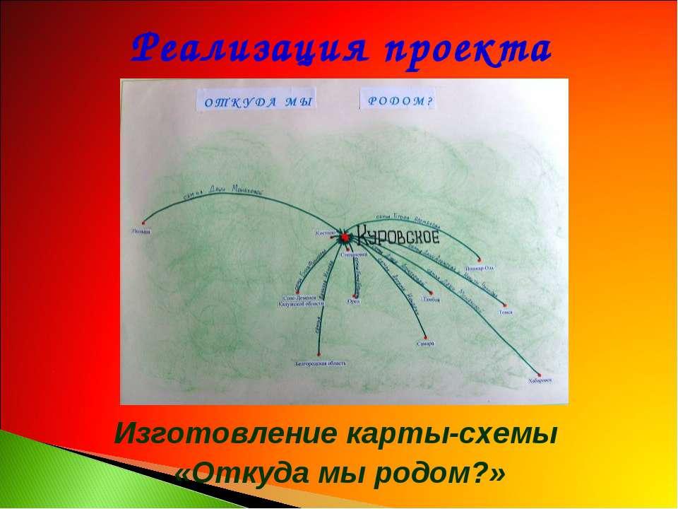 Реализация проекта Изготовление карты-схемы «Откуда мы родом?»