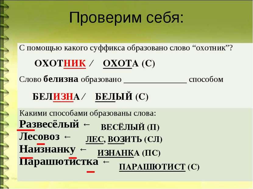 Проверим себя: ОХОТНИК ← ОХОТА (С) БЕЛИЗНА ← БЕЛЫЙ (С) ВЕСЁЛЫЙ (П) ЛЕС, ВОЗИТ...