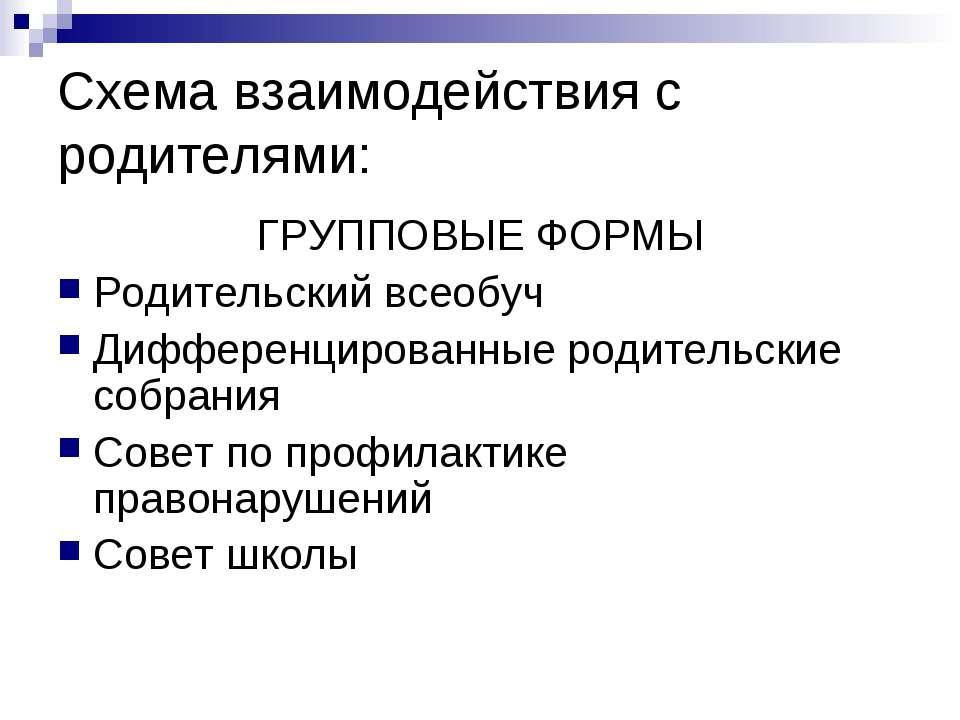 Схема взаимодействия с родителями: ГРУППОВЫЕ ФОРМЫ Родительский всеобуч Диффе...