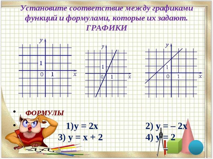 Установите соответствие между графиками функций и формулами, которые их задаю...