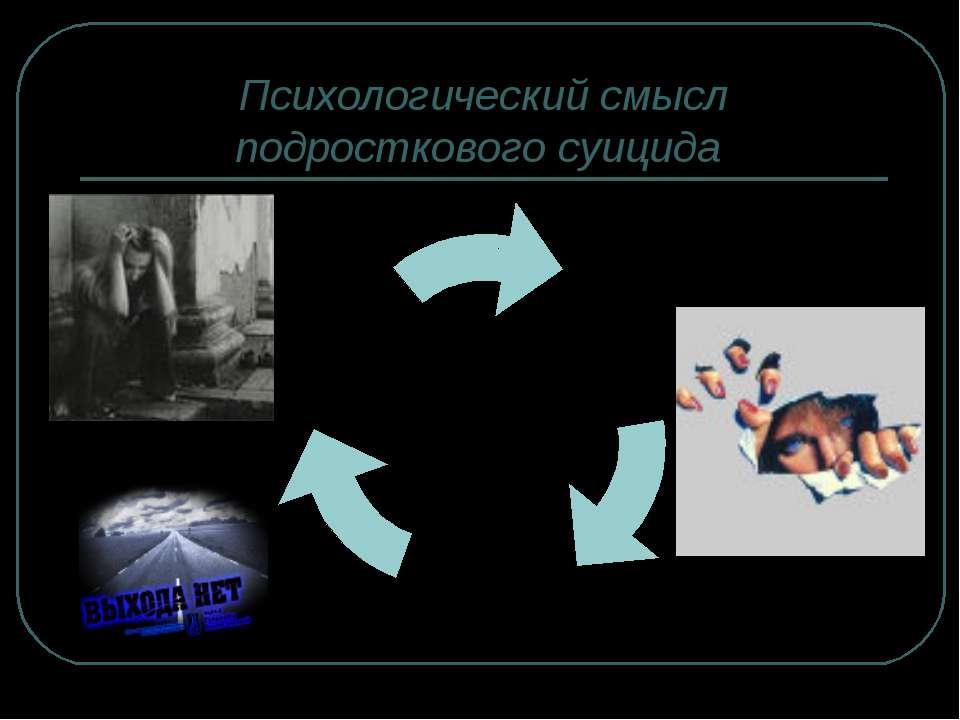 Психологический смысл подросткового суицида Стремление привлечь внимание к св...