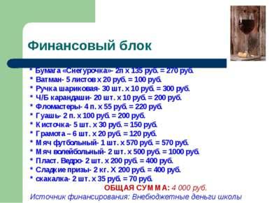 Финансовый блок * Бумага «Снегурочка»- 2п х 135 руб. = 270 руб. * Ватман- 5 л...