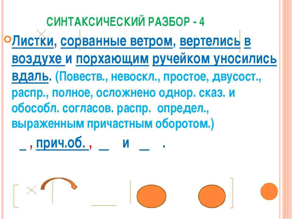 СИНТАКСИЧЕСКИЙ РАЗБОР - 4 Листки, сорванные ветром, вертелись в воздухе и пор...