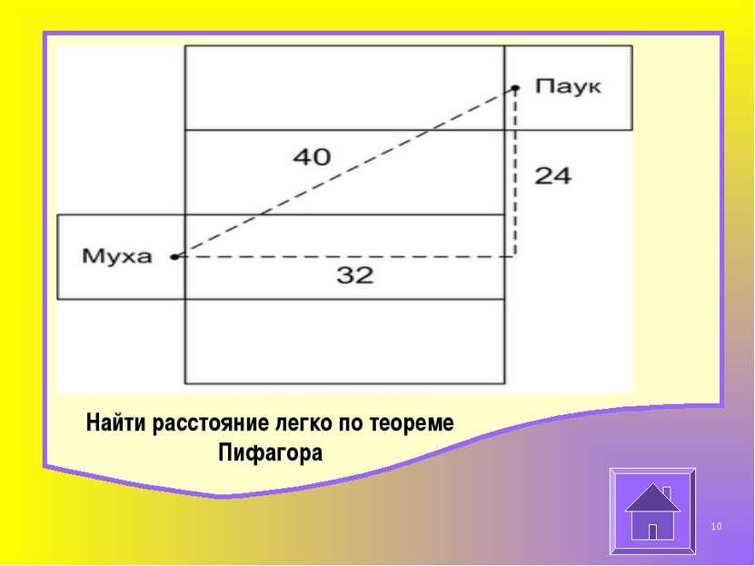 Найти расстояние легко по теореме Пифагора *