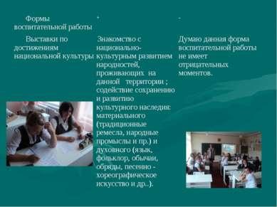 Формы воспитательной работы + - Выставки по достижениям национальной культуры...