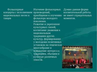 Фольклорные концерты с исполнением национальных песен и танцев Изучение фольк...