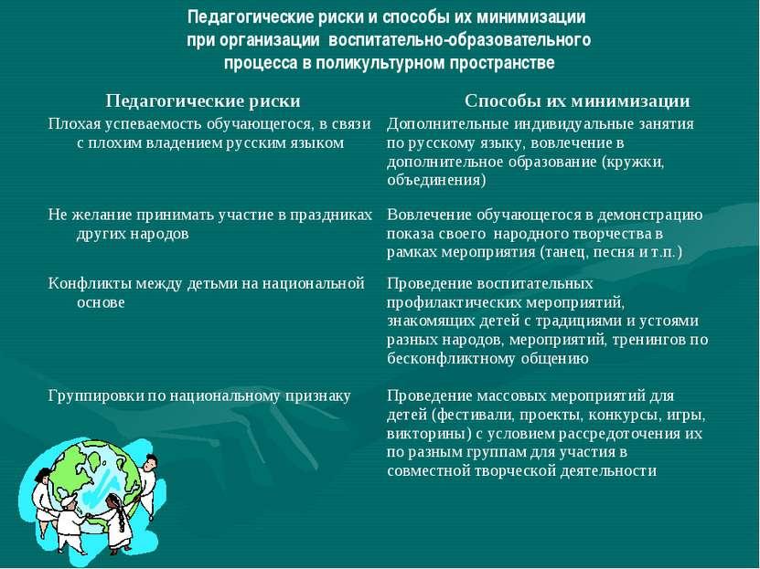 Педагогические риски и способы их минимизации при организации воспитательно-...