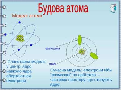 Моделі атома Планетарна модель: у центрі ядро, навколо ядра обертаються елект...