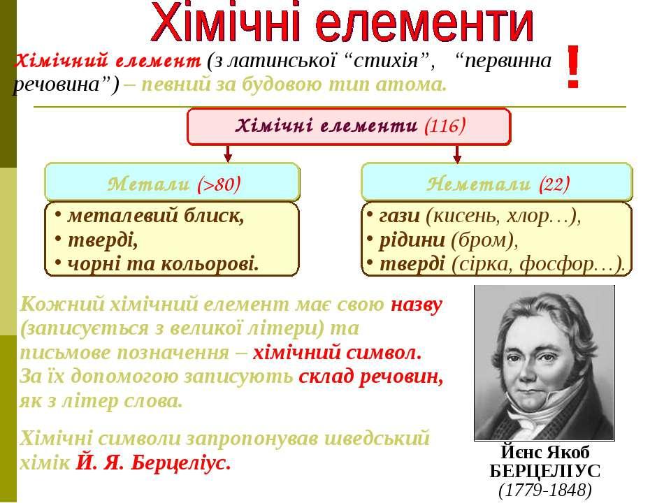 """Хімічний елемент (з латинської """"стихія"""", """"первинна речовина"""") – певний за буд..."""