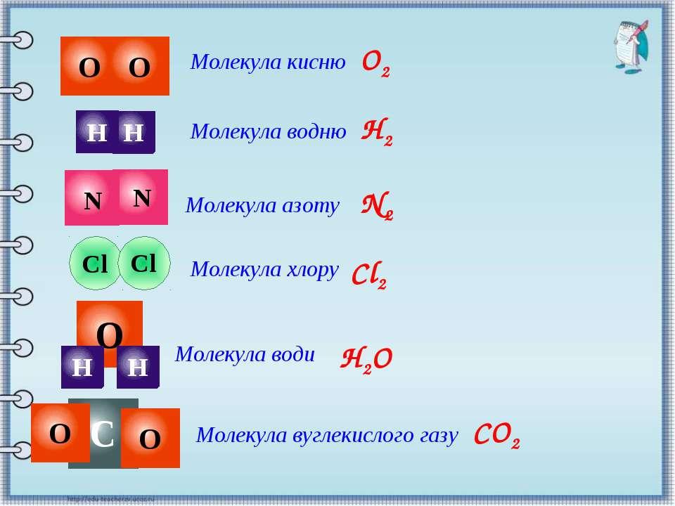 Молекула кисню Молекула водню Молекула азоту Молекула хлору О2 Н2 N2 Cl2 Моле...