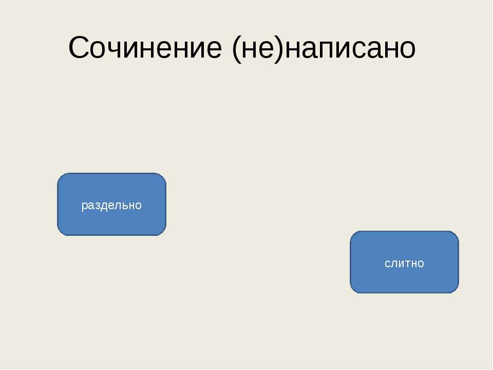 Сочинение (не)написано раздельно слитно