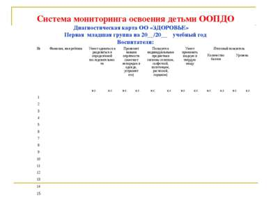 Система мониторинга освоения детьми ООПДО Диагностическая карта ОО «ЗДОРОВЬЕ»...
