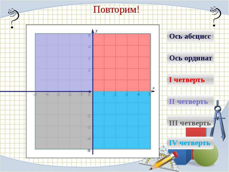 Раскрытие скобок Приведение подобных слагаемых Применение свойств уравнений Р...
