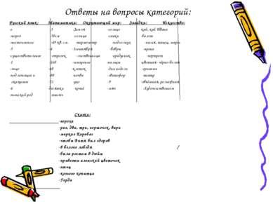 Ответы на вопросы категорий: Русский язык: Математика: Окружающий мир: Загадк...