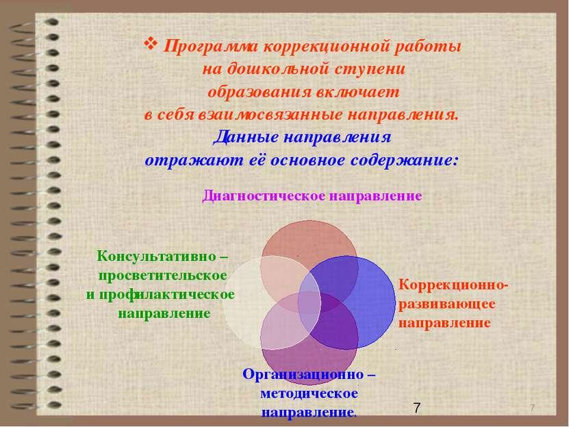 * Программа коррекционной работы надошкольной ступени образования включает в...