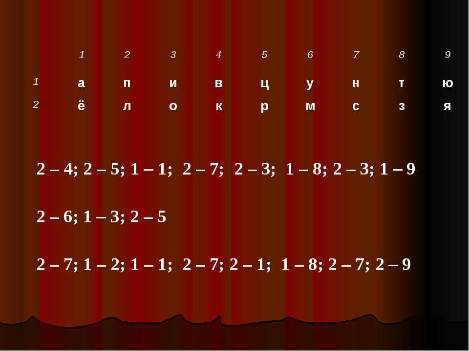 2 – 4; 2 – 5; 1 – 1; 2 – 7; 2 – 3; 1 – 8; 2 – 3; 1 – 9 2 – 6; 1 – 3; 2 – 5 2 ...