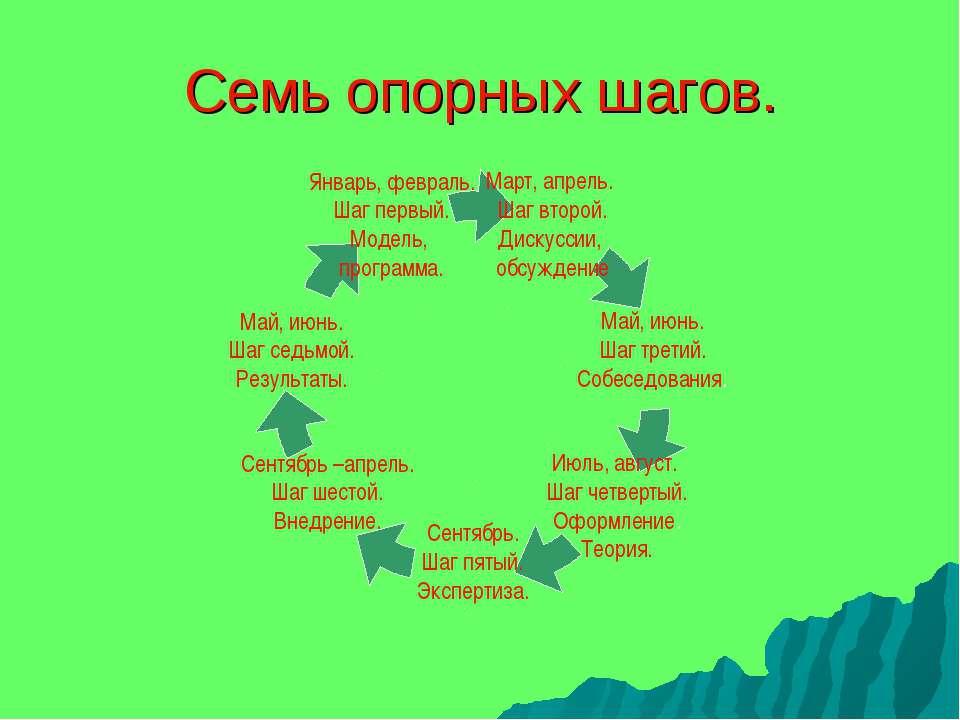 Семь опорных шагов.