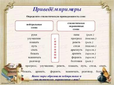 Приведём примеры Определите стилистическую принадлежность слов: нейтральные с...
