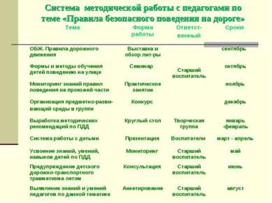 Система методической работы с педагогами по теме «Правила безопасного поведен...