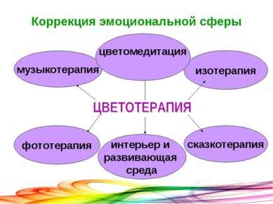 ЦВЕТОТЕРАПИЯ музыкотерапия фототерапия сказкотерапия изотерапия Коррекция эмо...