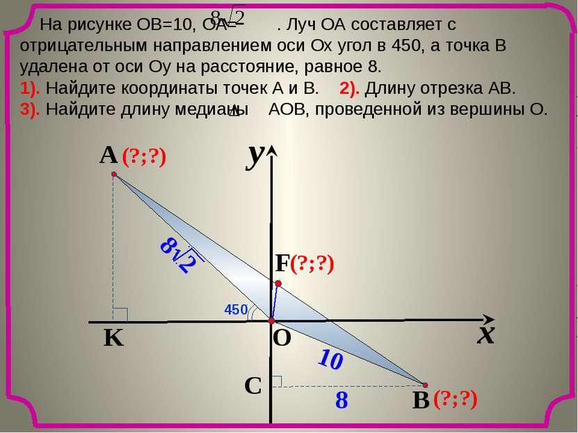 x y O 10 8 На рисунке ОВ=10, ОА= . Луч ОА составляет с отрицательным направле...