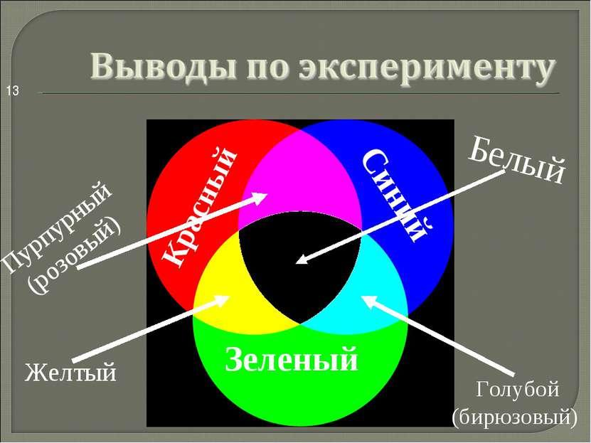 Красный Зеленый Синий Голубой (бирюзовый) Желтый Пурпурный (розовый) Белый *