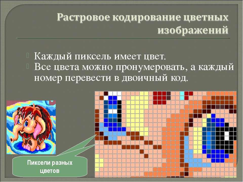 Каждый пиксель имеет цвет. Все цвета можно пронумеровать, а каждый номер пере...