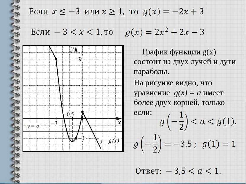 График функции g(x) состоит из двух лучей и дуги параболы. На рисунке видно, ...