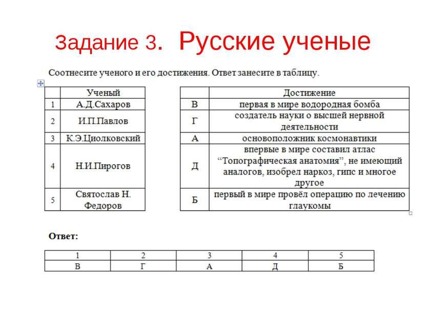 Задание 3. Русские ученые