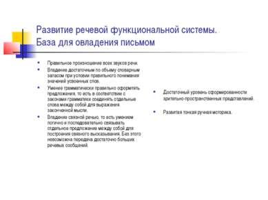 Развитие речевой функциональной системы. База для овладения письмом Правильно...