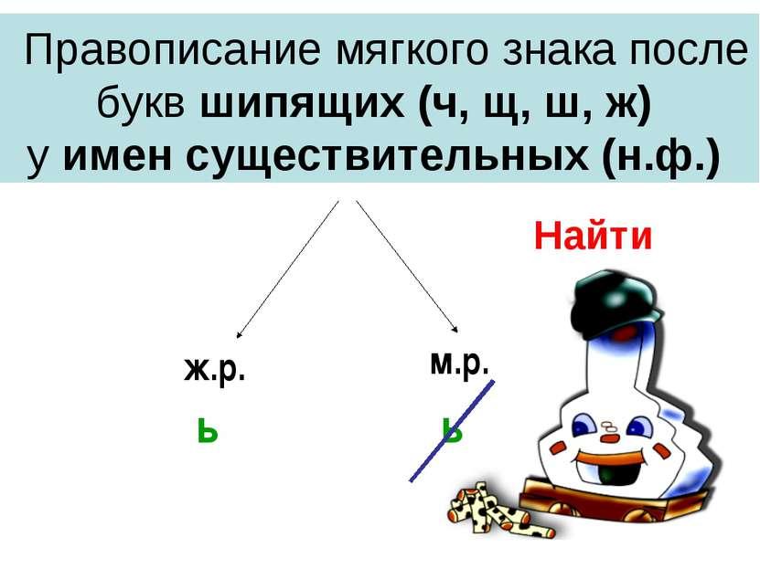 Правописание мягкого знака после букв шипящих (ч, щ, ш, ж) у имен существител...