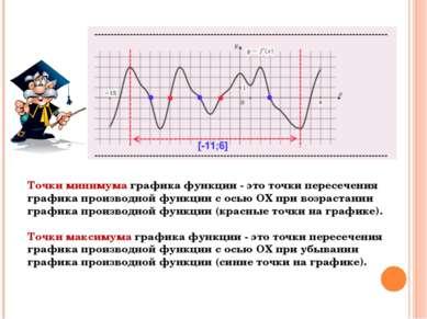 Точки минимума графика функции - это точки пересечения графика производной фу...