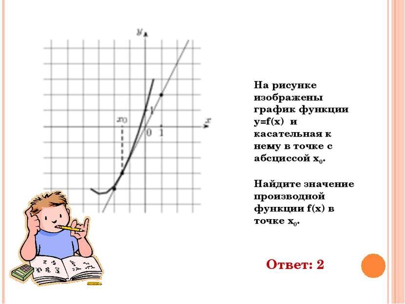 На рисунке изображены график функции y=f(x) и касательная к нему в точке с аб...
