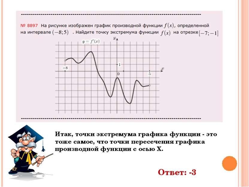 Итак, точки экстремума графика функции - это тоже самое, что точки пересечени...