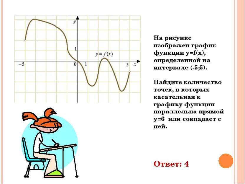 На рисунке изображен график функции y=f(x), определенной на интервале (-5;5)....