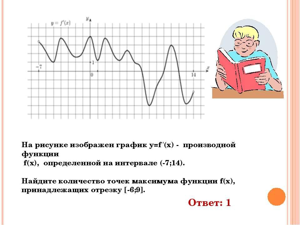 На рисунке изображен график y=f '(x) - производной функции f(x), определенной...