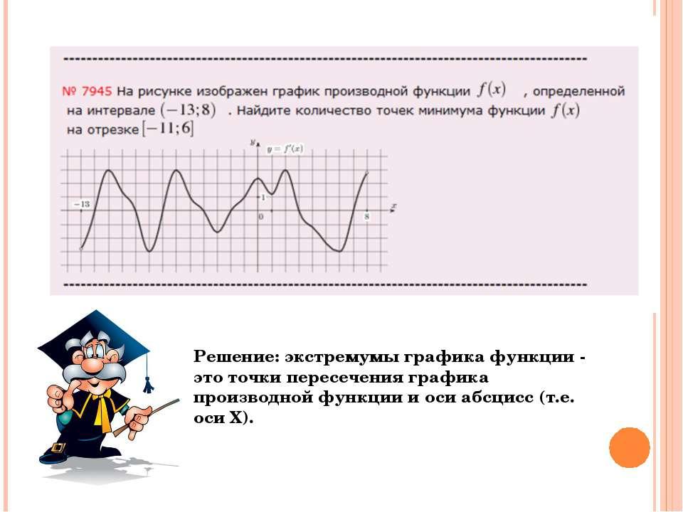Решение: экстремумы графика функции - это точки пересечения графика производн...