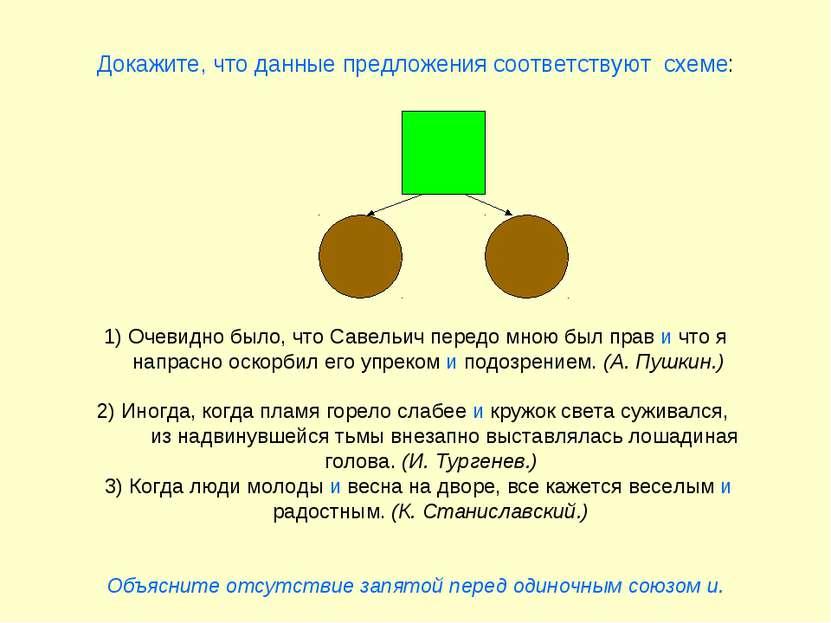 Докажите, что данные предложения соответствуют схеме: 1) Очевидно было, что С...