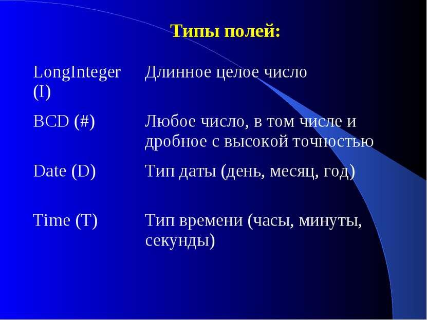 Типы полей: