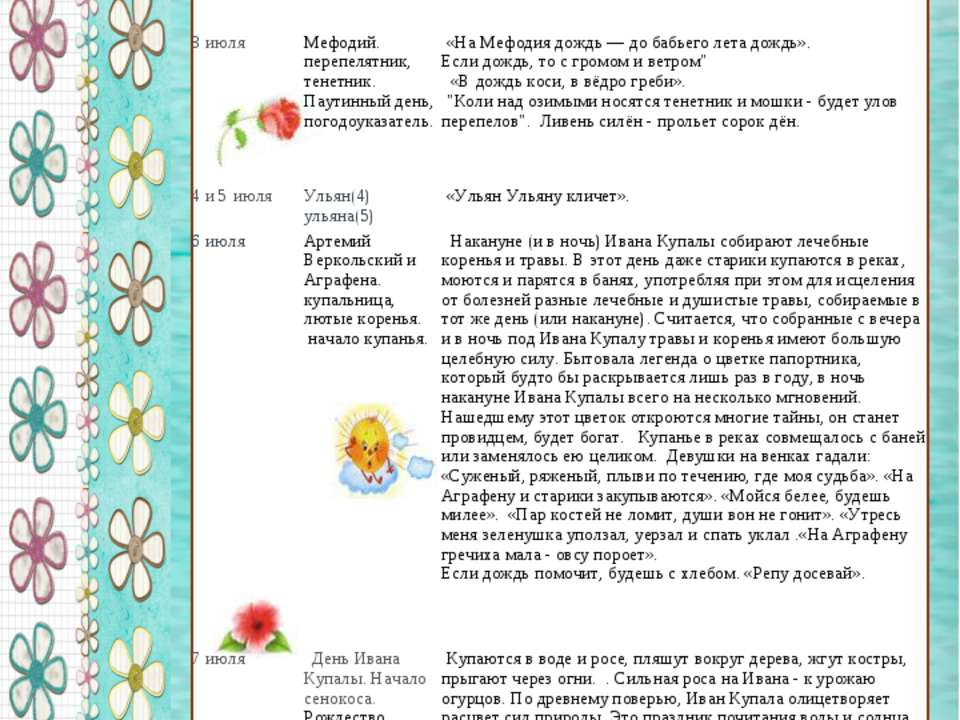 Заметные народные приметы июня Заметные народные приметы июля 1 июля Федул. П...
